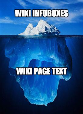 wiki-meme